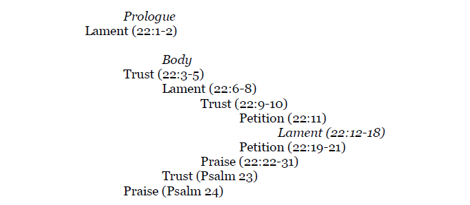 KnoWhy OTL25A — Is There More to Psalm 23 Than Words of