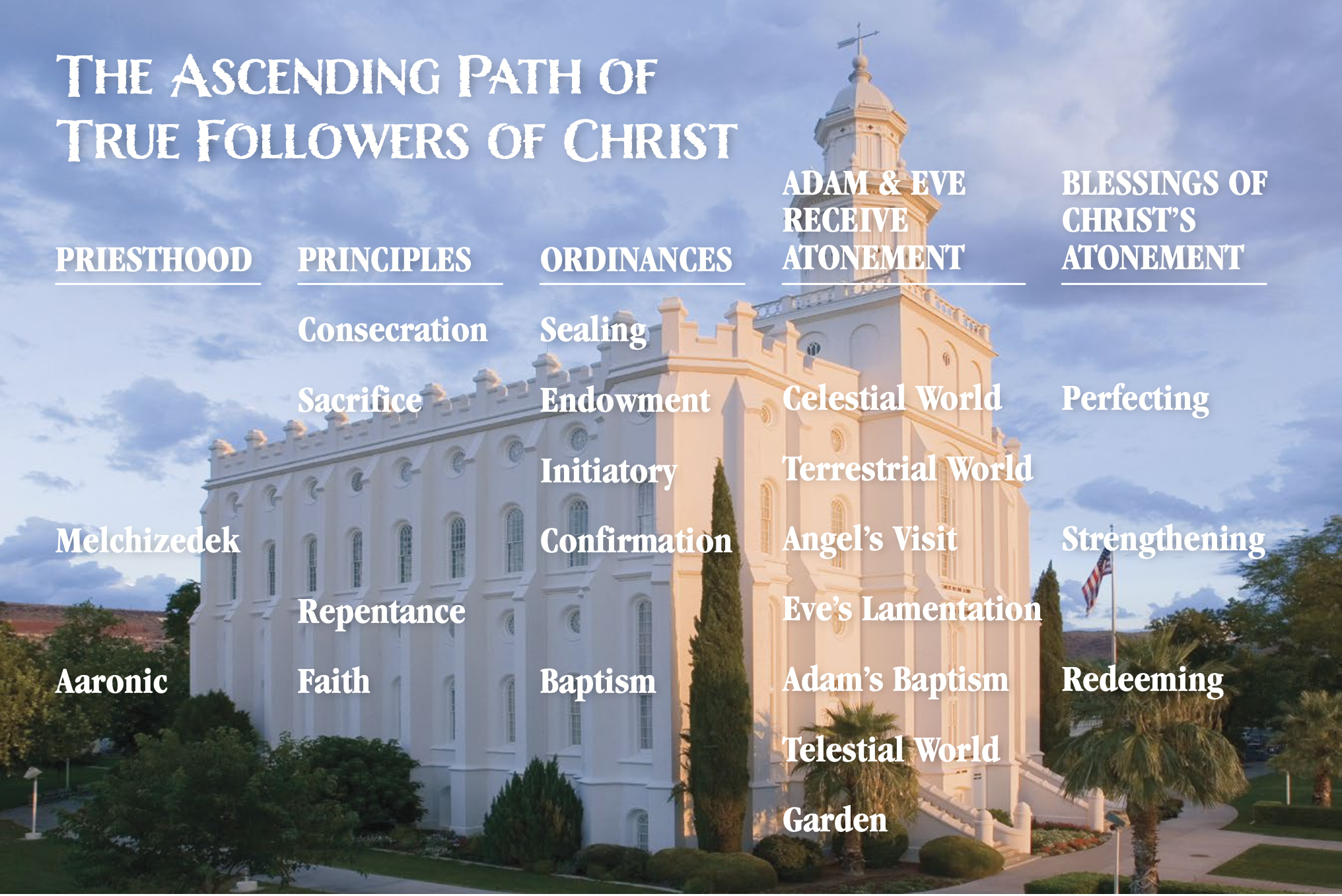 The Ascending Path of True Followers of Christ, Shown Against the Backdrop of the St. George Utah Temple.