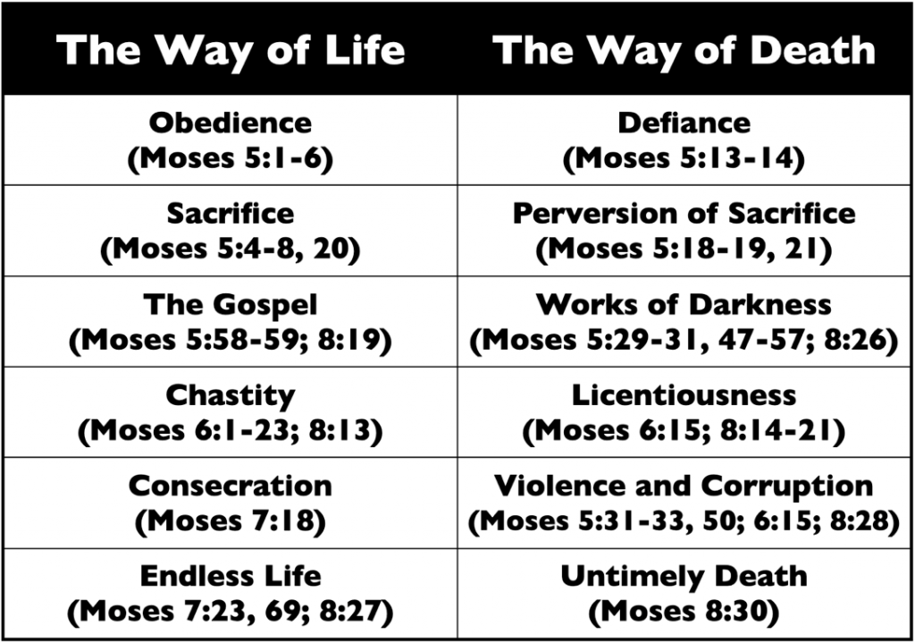 The Progressive Separation of the Two Ways